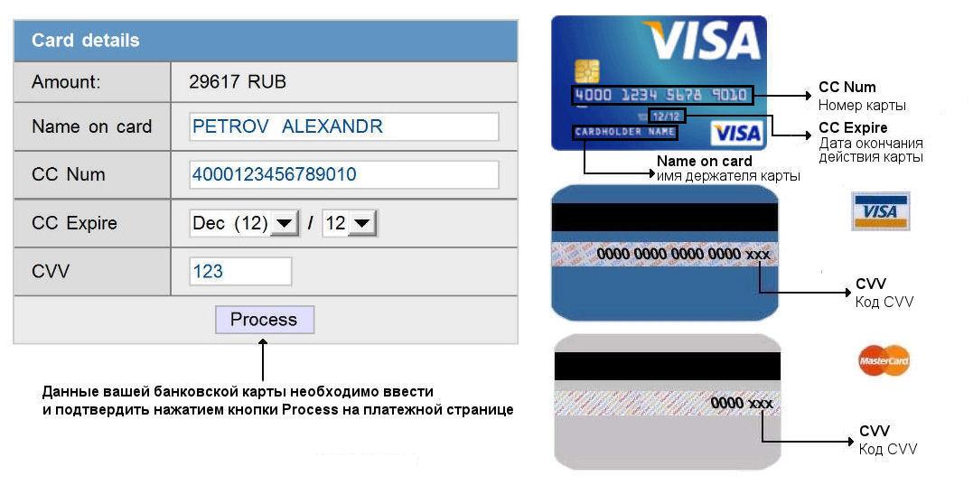 Карта visa classic продажа Павловский Посад
